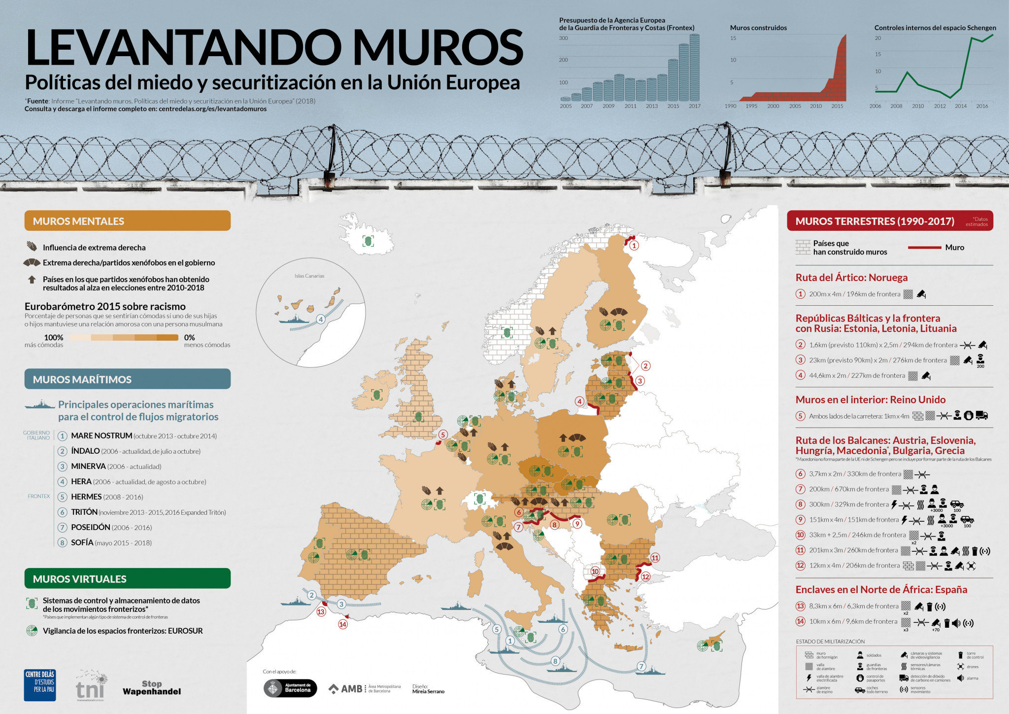 building_walls_infographic_spanish