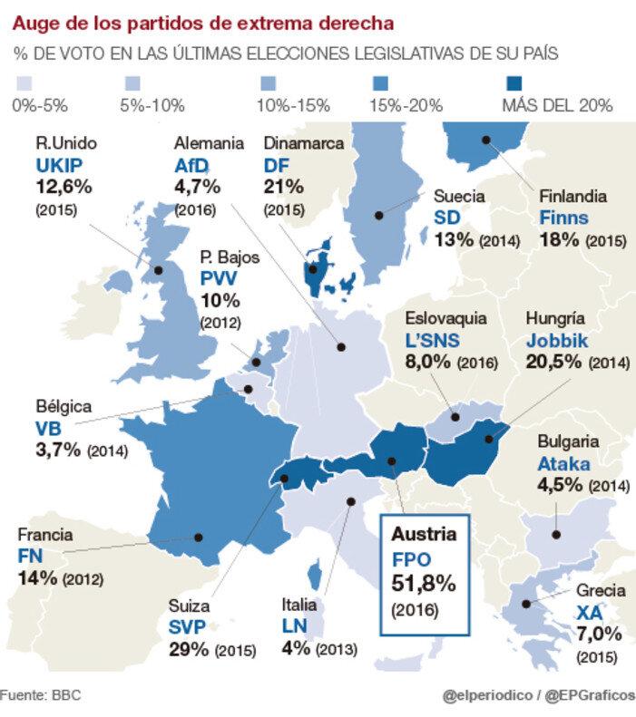 partidos-extrema-derecha-europa-1463943780793